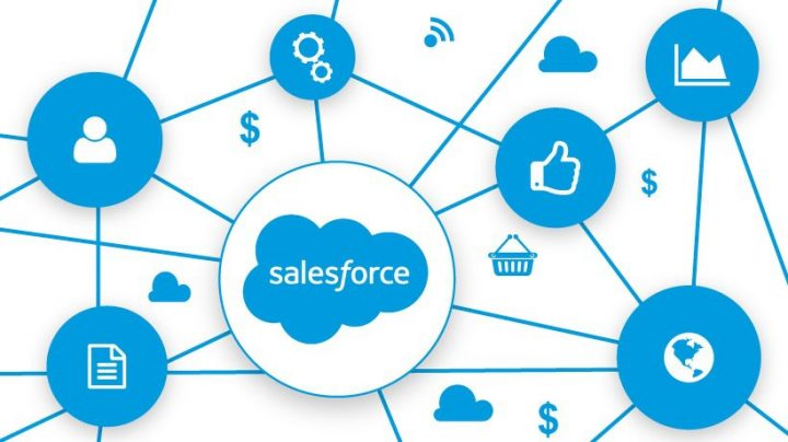 Fonctionnement salesforce