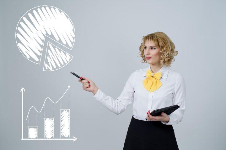 Evaluer les avantages du SAP